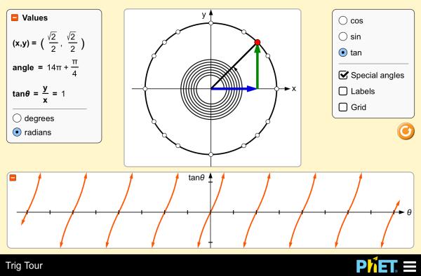 Trigonometrijske funkcije