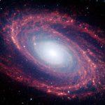 Dokaz o najranije poznatim zvijezdama